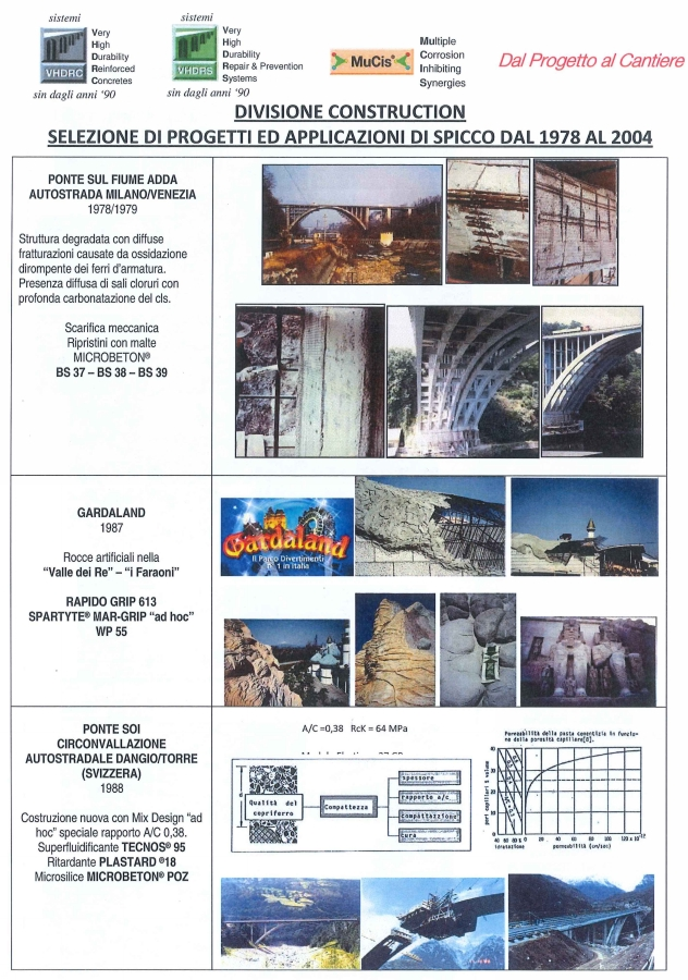 Products & Technologies of Tecnochem Italiana on Diversified Projects from 1978 to 2004